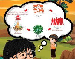 LAO PDR – POSTER: STOPOPENBURNING